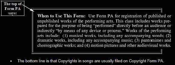 COPYRIGHTING MUSIC Copyright2-inv